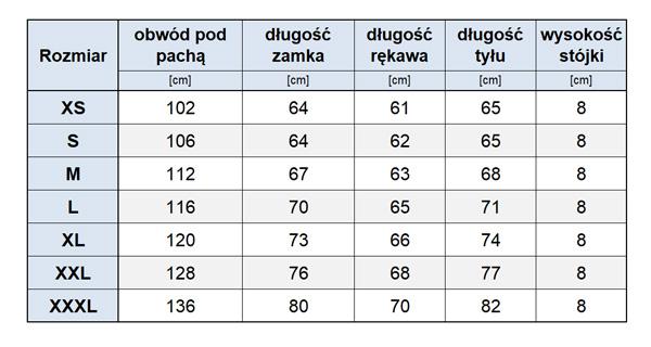 Polar ze wzmocnieniami - tabela rozmiarów